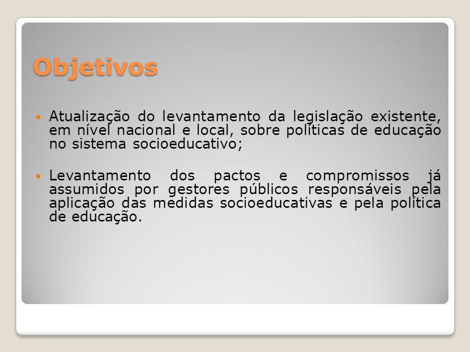 Objetivos Atualização do levantamento da legislação existente, em nível nacional e local, sobre políticas de educação no sistema socioeducativo; Levan