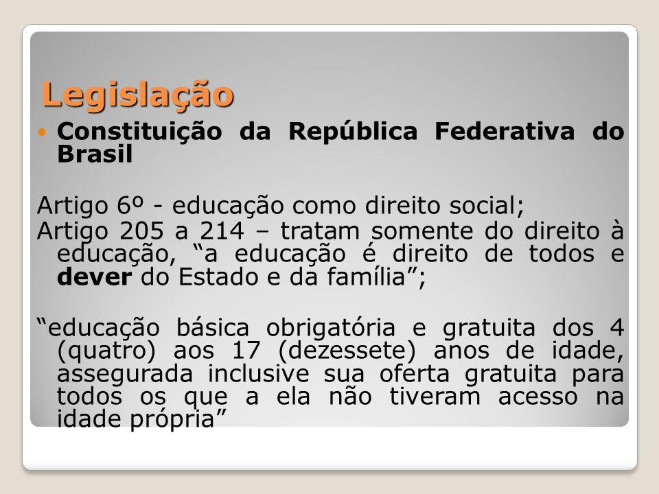 Legislação Constituição da República Federativa do Brasil Artigo 6º - educação como direito social; Artigo 205 a 214 – tratam somente do direito à edu