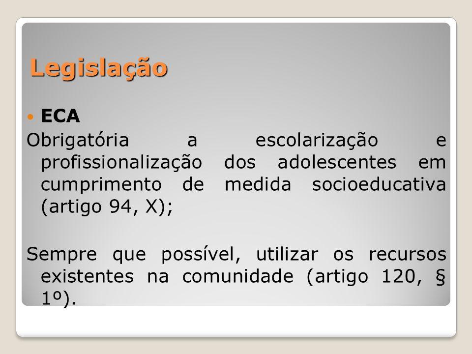 Legislação ECA Obrigatória a escolarização e profissionalização dos adolescentes em cumprimento de medida socioeducativa (artigo 94, X); Sempre que po