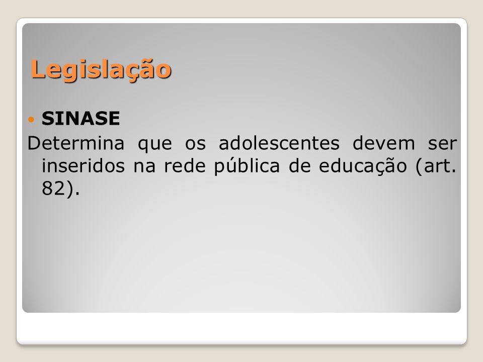 Legislação SINASE Determina que os adolescentes devem ser inseridos na rede pública de educação (art. 82).