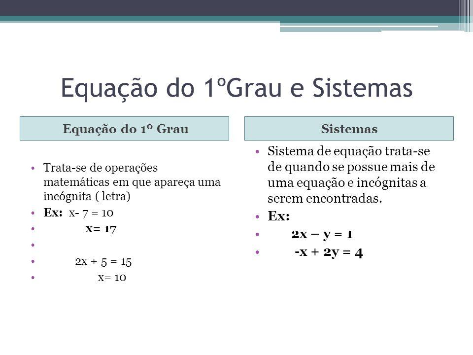 Equação do 1ºGrau e Sistemas Equação do 1º GrauSistemas Trata-se de operações matemáticas em que apareça uma incógnita ( letra) Ex: x- 7 = 10 x= 17 2x