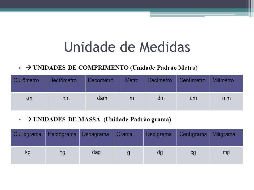 Unidade de Medidas UNIDADES DE COMPRIMENTO (Unidade Padrão Metro) UNIDADES DE MASSA (Unidade Padrão grama) QuilômetroHectômetroDecômetroMetroDecímetro