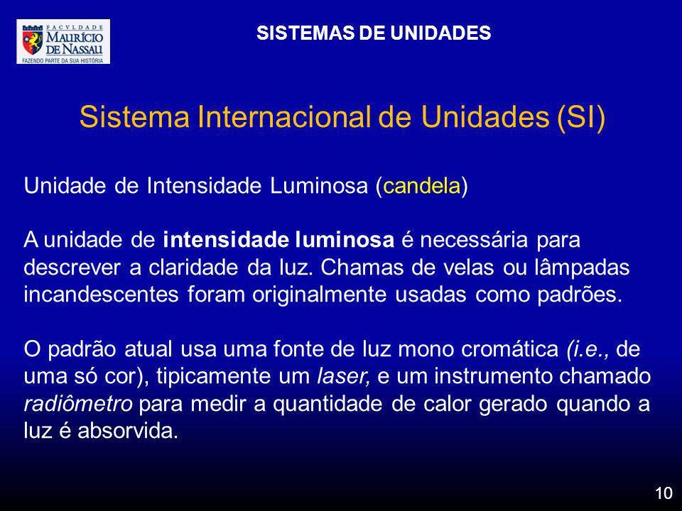 SISTEMAS DE UNIDADES 10 Sistema Internacional de Unidades (SI) Unidade de Intensidade Luminosa (candela) A unidade de intensidade luminosa é necessári