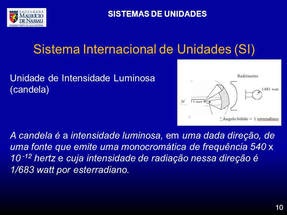 SISTEMAS DE UNIDADES 10 Sistema Internacional de Unidades (SI) Unidade de Intensidade Luminosa (candela) A candela é a intensidade luminosa, em uma da