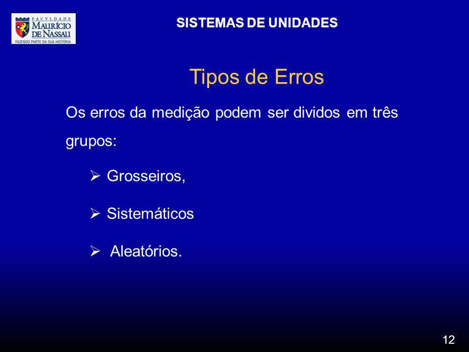 SISTEMAS DE UNIDADES 12 Tipos de Erros Os erros da medição podem ser dividos em três grupos: Grosseiros, Sistemáticos Aleatórios.