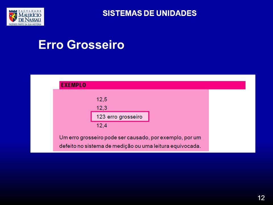 SISTEMAS DE UNIDADES 12 Erro Grosseiro