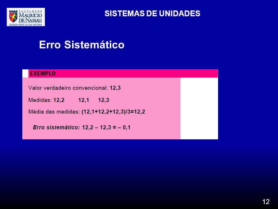 SISTEMAS DE UNIDADES 12 Erro Sistemático