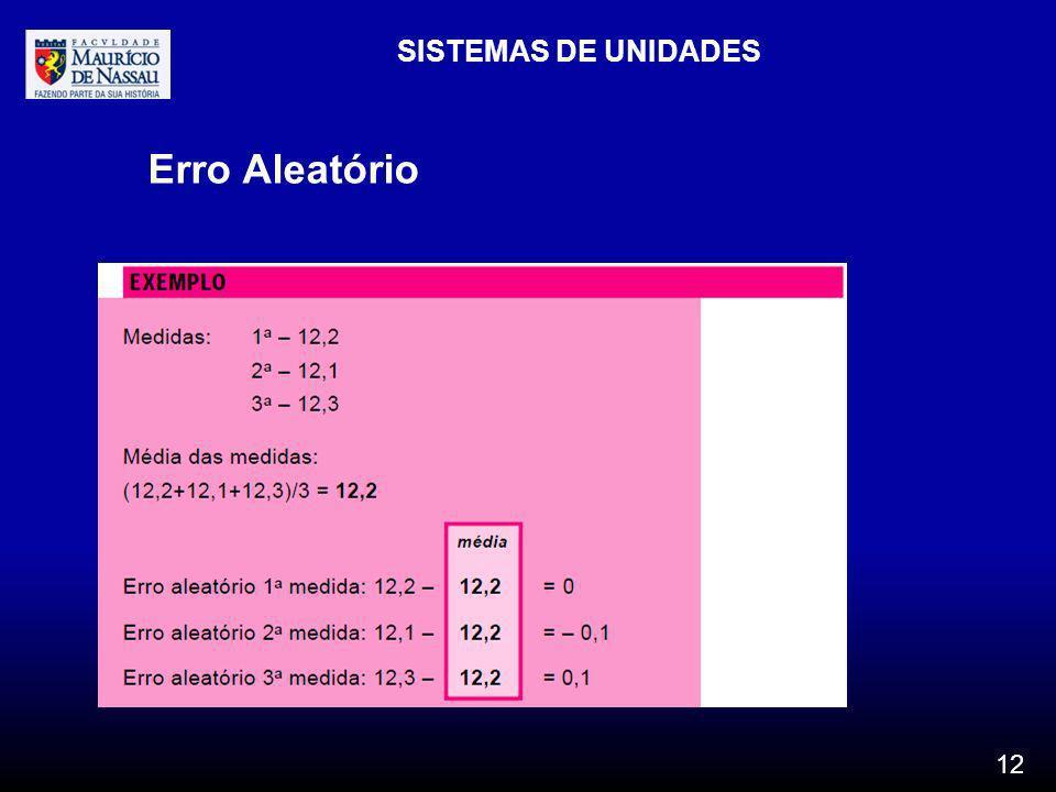SISTEMAS DE UNIDADES 12 Erro Aleatório