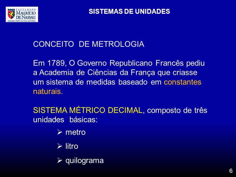 SISTEMAS DE UNIDADES 6 CONCEITO DE METROLOGIA Em 1789, O Governo Republicano Francês pediu a Academia de Ciências da França que criasse um sistema de