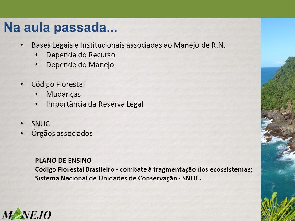 Na aula passada... Bases Legais e Institucionais associadas ao Manejo de R.N. Depende do Recurso Depende do Manejo Código Florestal Mudanças Importânc