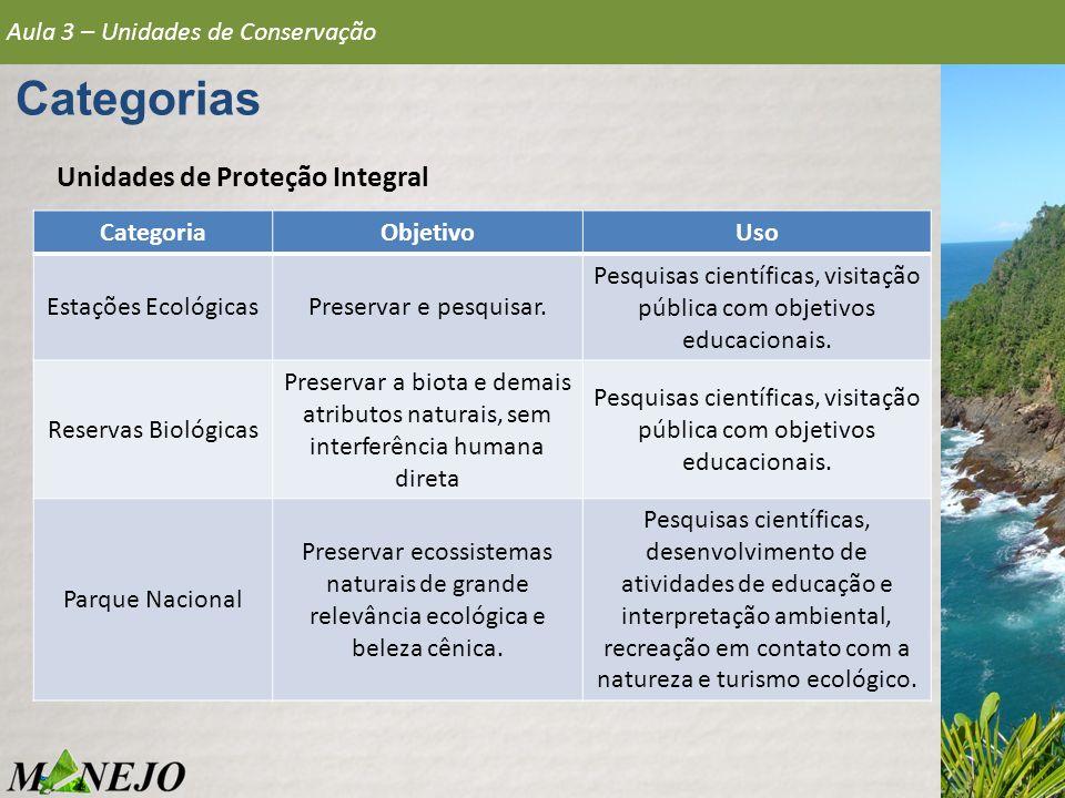 Aula 3 – Unidades de Conservação Categorias Unidades de Proteção Integral CategoriaObjetivoUso Estações EcológicasPreservar e pesquisar. Pesquisas cie