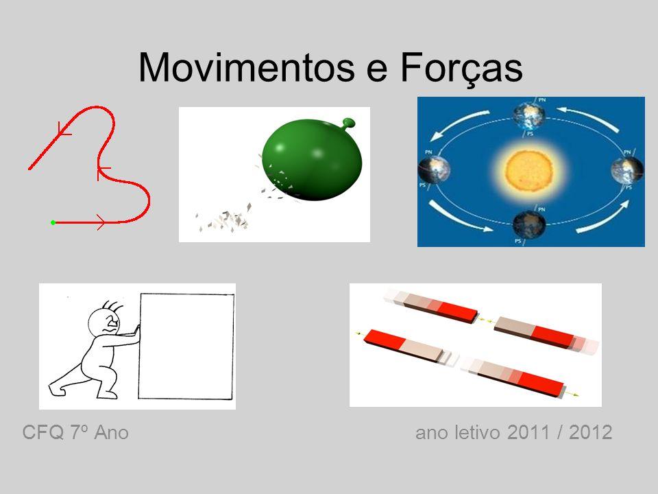 Movimentos e Forças CFQ 7º Ano ano letivo 2011 / 2012