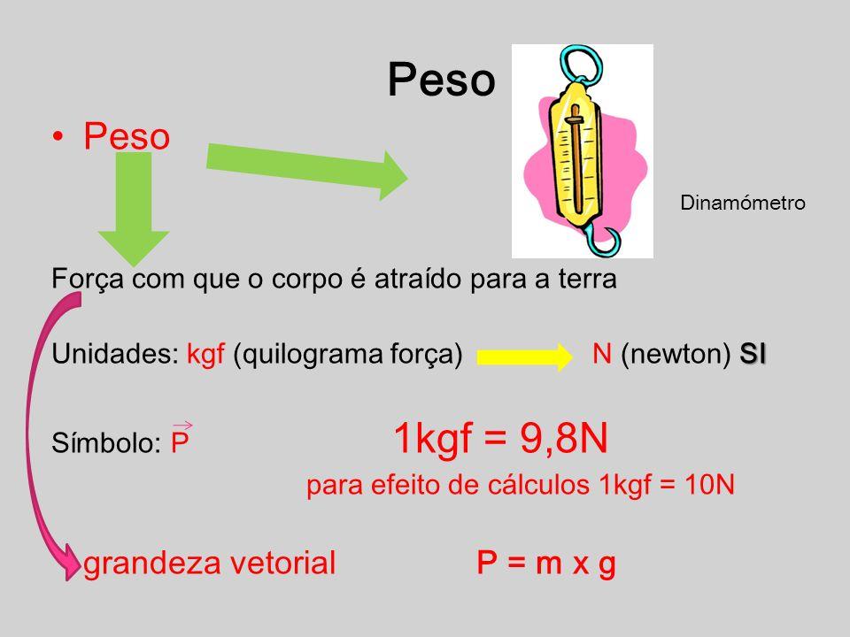 Peso Força com que o corpo é atraído para a terra SI Unidades: kgf (quilograma força) N (newton) SI Símbolo: P 1kgf = 9,8N para efeito de cálculos 1kgf = 10N grandeza vetorialP = m x g Dinamómetro