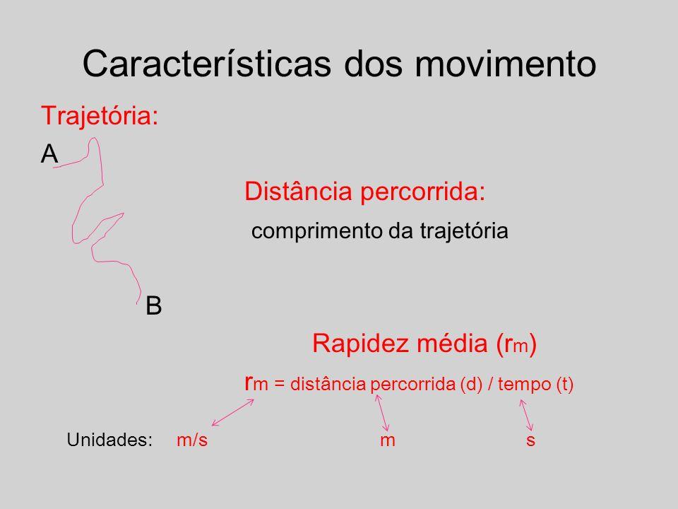 Características dos movimento Trajetória: A Distância percorrida: comprimento da trajetória B Rapidez média (r m ) r m = distância percorrida (d) / tempo (t) Unidades: m/sm s