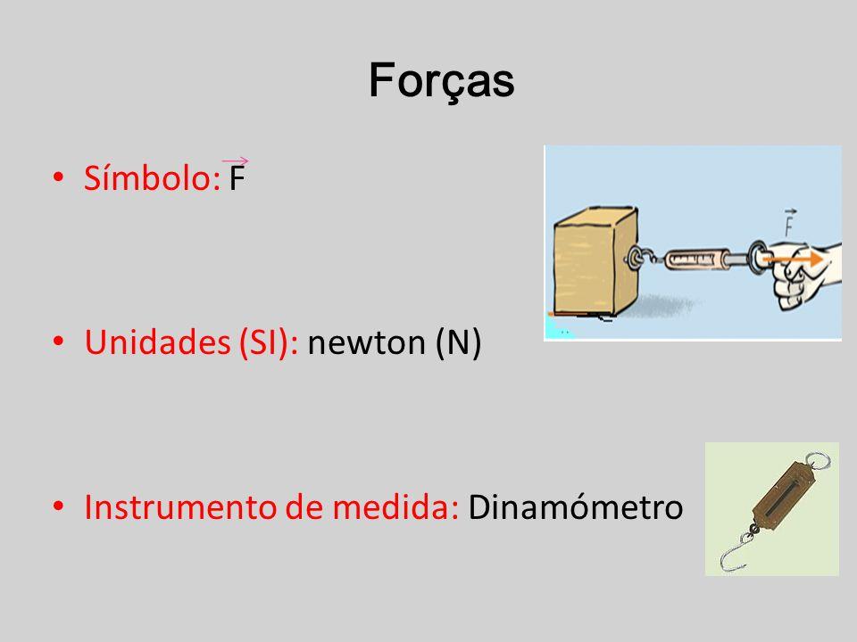 Símbolo: F Unidades (SI): newton (N) Instrumento de medida: Dinamómetro