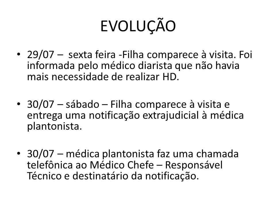 EVOLUÇÃO 29/07 – sexta feira -Filha comparece à visita.