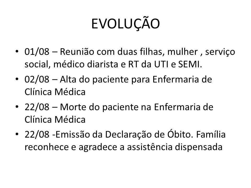 EVOLUÇÃO 01/08 – Reunião com duas filhas, mulher, serviço social, médico diarista e RT da UTI e SEMI.