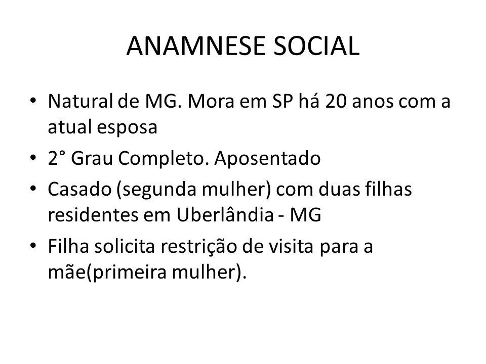 ANAMNESE SOCIAL Natural de MG.Mora em SP há 20 anos com a atual esposa 2° Grau Completo.
