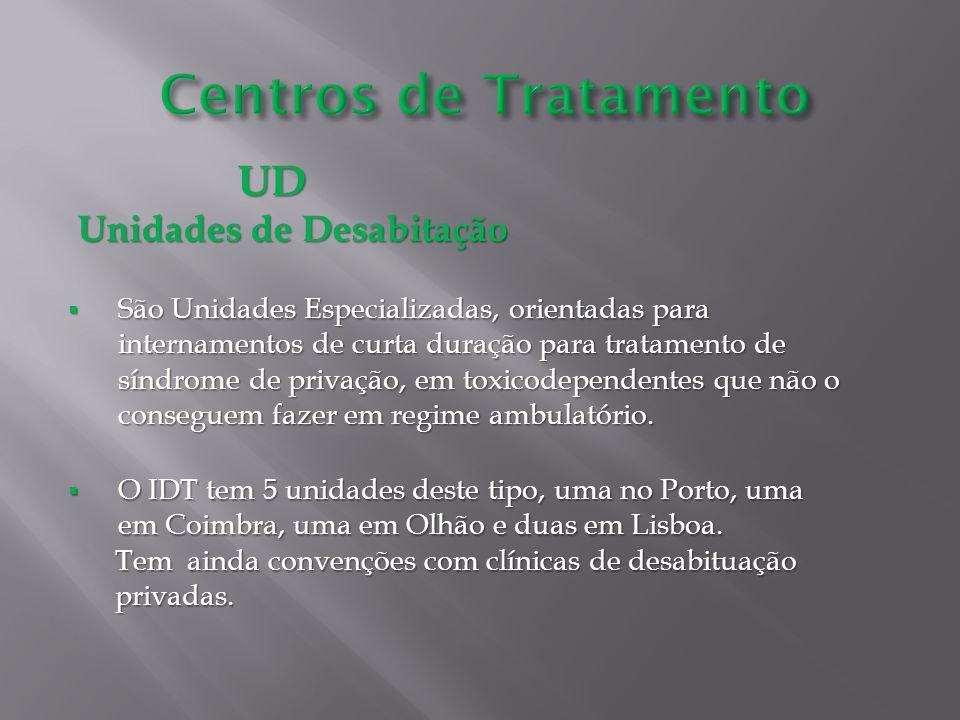 UD UD Unidades de Desabitação São Unidades Especializadas, orientadas para internamentos de curta duração para tratamento de síndrome de privação, em