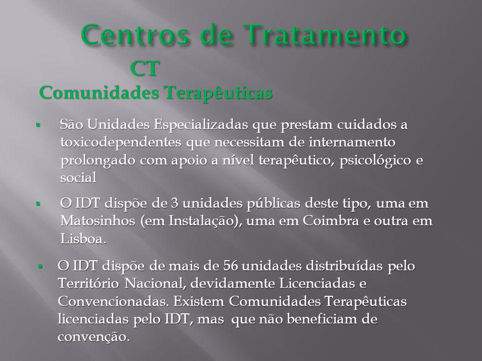 CT CT Comunidades Terapêuticas São Unidades Especializadas que prestam cuidados a toxicodependentes que necessitam de internamento prolongado com apoi