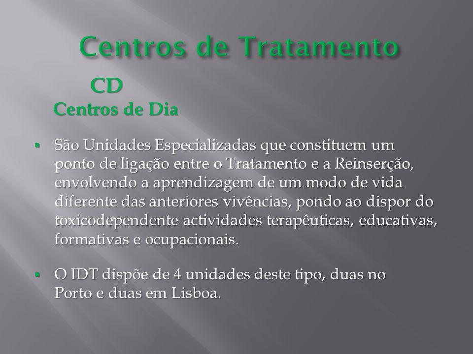 CD CD Centros de Dia São Unidades Especializadas que constituem um ponto de ligação entre o Tratamento e a Reinserção, envolvendo a aprendizagem de um