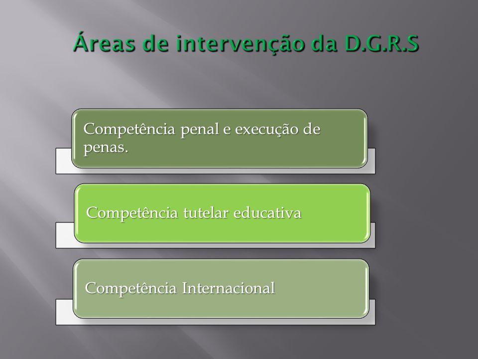 Competência penal e execução de penas. Competência tutelar educativa Competência Internacional