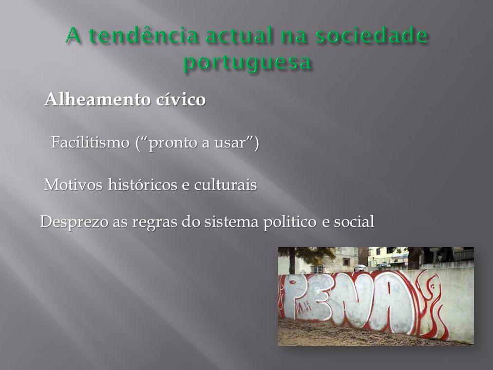Facilitismo (pronto a usar) Facilitismo (pronto a usar) Alheamento cívico Motivos históricos e culturais Motivos históricos e culturais Desprezo as re