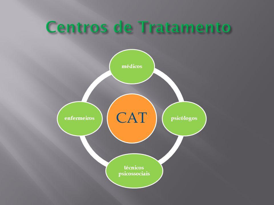 CAT médicospsicólogos técnicos psicossociais enfermeiros