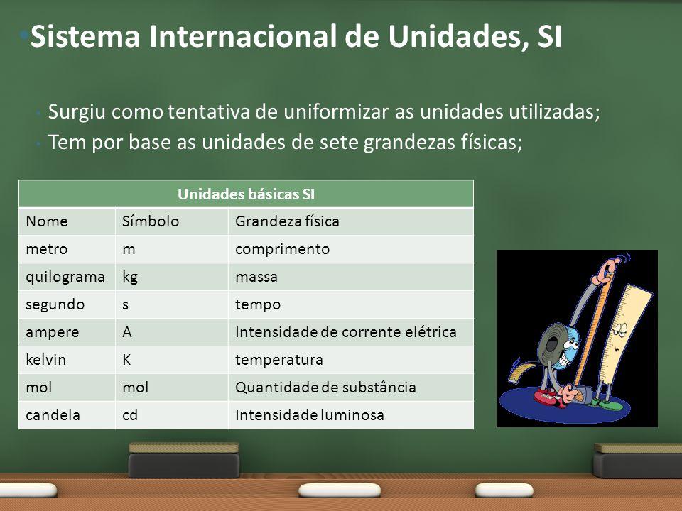Surgiu como tentativa de uniformizar as unidades utilizadas; Tem por base as unidades de sete grandezas físicas; Sistema Internacional de Unidades, SI