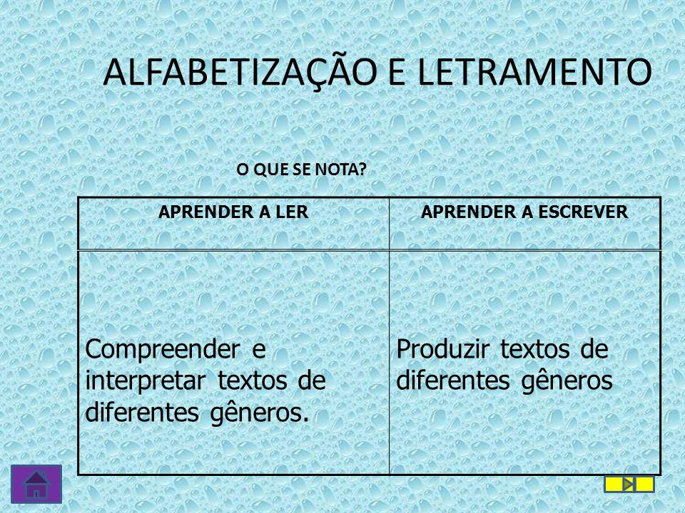 ALFABETIZAÇÃO E LETRAMENTO APRENDER A LERAPRENDER A ESCREVER Decifrar o escrito.