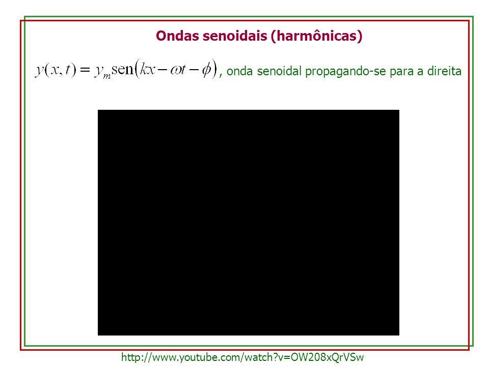 Ondas senoidais (harmônicas), onda senoidal propagando-se para a direita http://www.youtube.com/watch?v=OW208xQrVSw