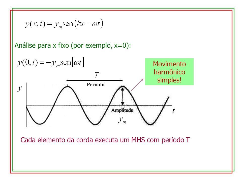Análise para x fixo (por exemplo, x=0): Período Movimento harmônico simples! Cada elemento da corda executa um MHS com período T