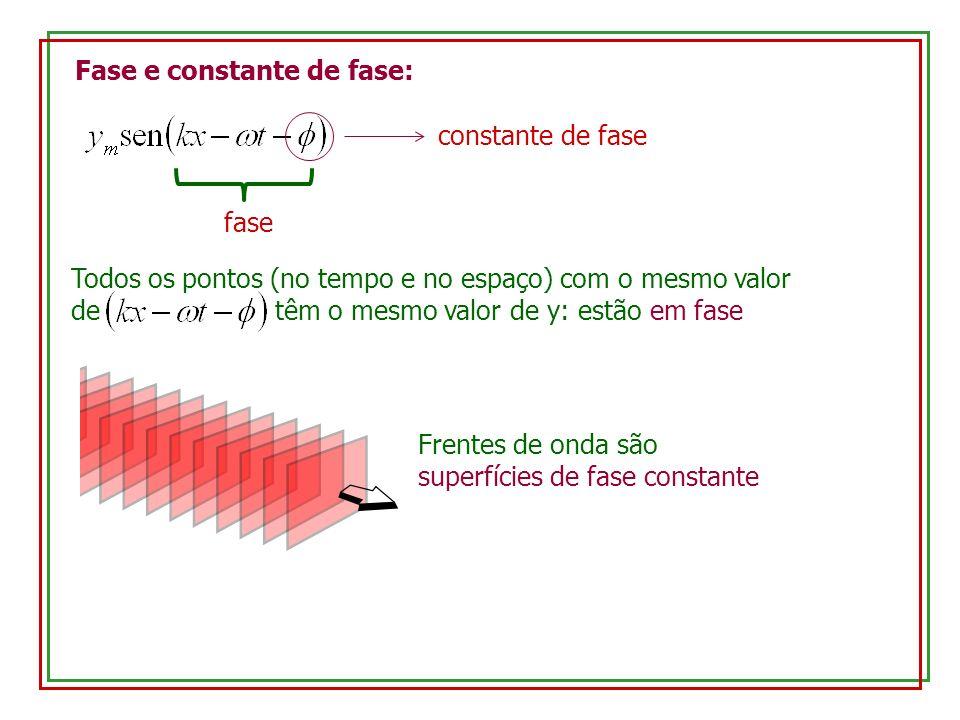 Fase e constante de fase: fase constante de fase Todos os pontos (no tempo e no espaço) com o mesmo valor de têm o mesmo valor de y: estão em fase Fre