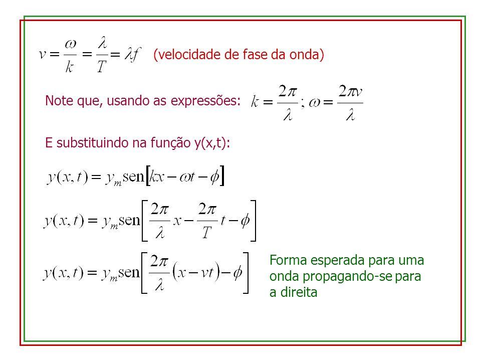 (velocidade de fase da onda) Note que, usando as expressões: E substituindo na função y(x,t): Forma esperada para uma onda propagando-se para a direita