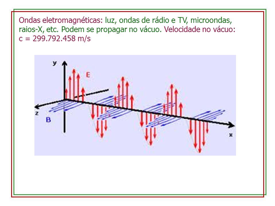 Ondas eletromagnéticas: luz, ondas de rádio e TV, microondas, raios-X, etc. Podem se propagar no vácuo. Velocidade no vácuo: c = 299.792.458 m/s