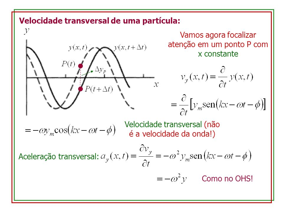 Velocidade transversal de uma partícula: Vamos agora focalizar atenção em um ponto P com x constante Velocidade transversal (não é a velocidade da onda!) Aceleração transversal: Como no OHS!