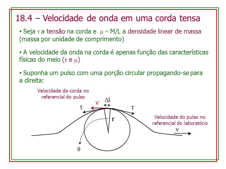 18.4 – Velocidade de onda em uma corda tensa Seja τ a tensão na corda e μ = M/L a densidade linear de massa (massa por unidade de comprimento) A veloc