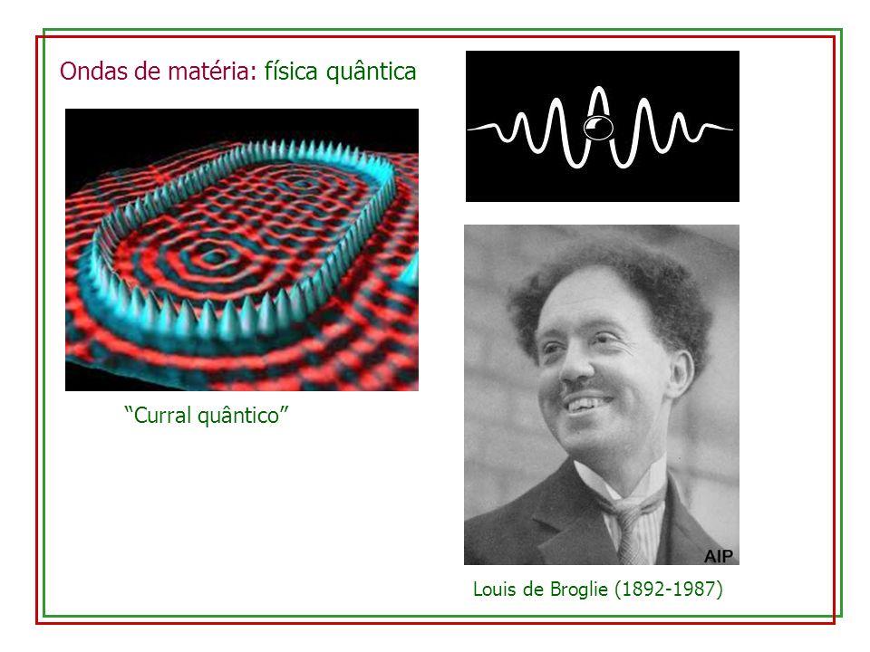 (freqüência angular) Unidades SI: rad/s Freqüência : (Unidades: 1/s = Hz)