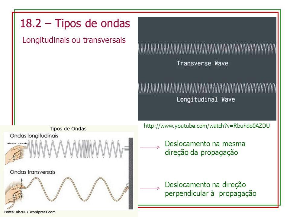 18.2 – Tipos de ondas Longitudinais ou transversais http://www.youtube.com/watch?v=Rbuhdo0AZDU Deslocamento na mesma direção da propagação Deslocament