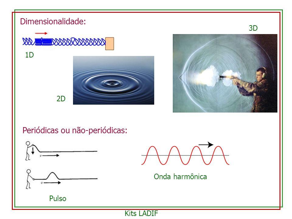 Dimensionalidade: 1D 2D 3D Periódicas ou não-periódicas: Pulso Onda harmônica Kits LADIF