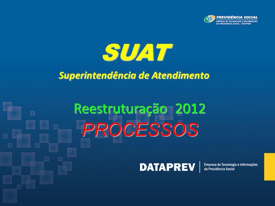SUAT Superintendência de Atendimento Reestruturação 2012 PROCESSOS