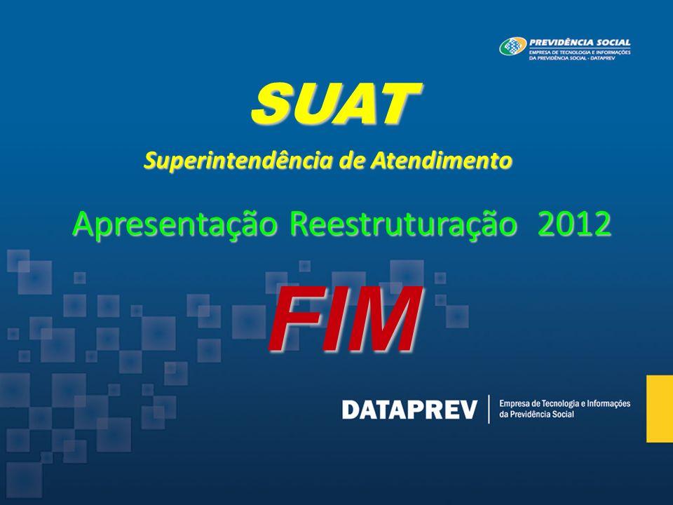 SUAT Superintendência de Atendimento Apresentação Reestruturação 2012 FIM