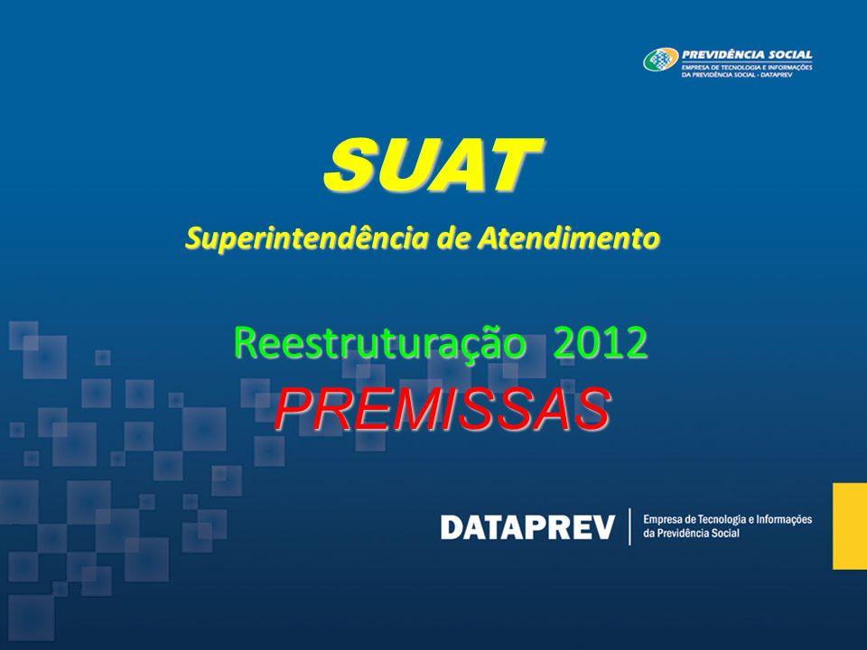 SUAT Superintendência de Atendimento Reestruturação 2012 PREMISSAS
