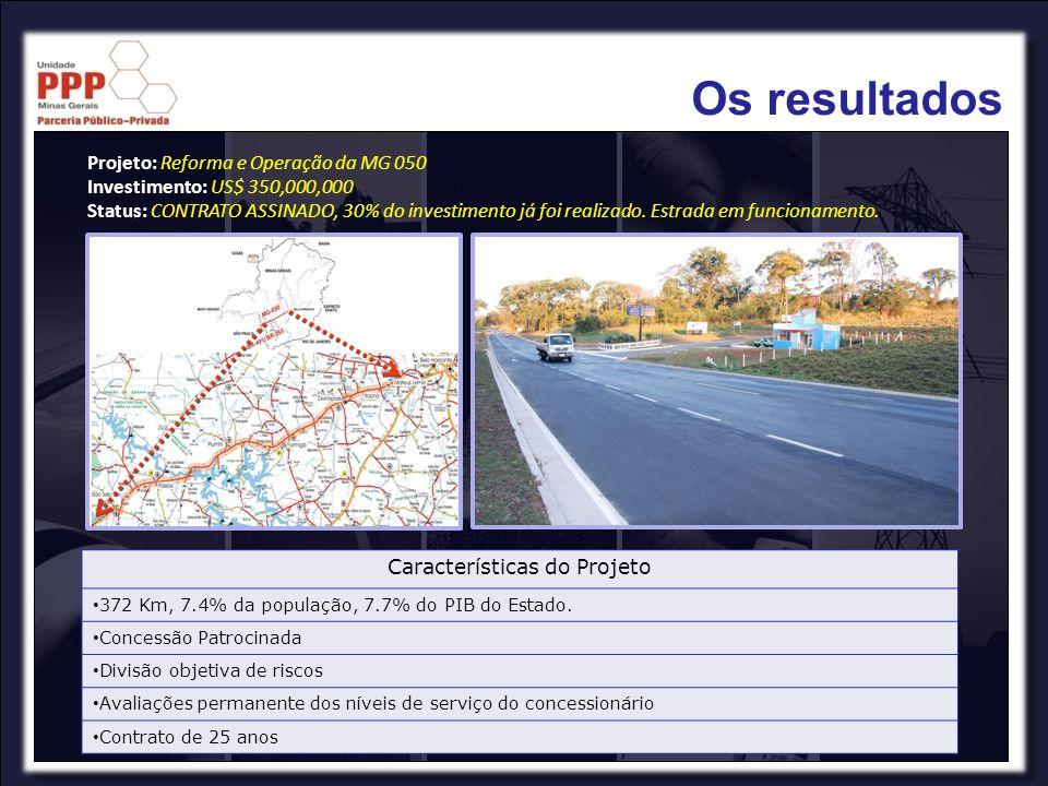Características do Projeto 372 Km, 7.4% da população, 7.7% do PIB do Estado. Concessão Patrocinada Divisão objetiva de riscos Avaliações permanente do