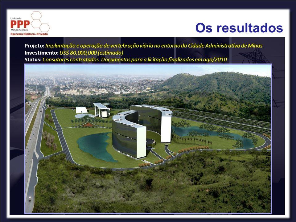 Projeto: Implantação e operação de vertebração viária no entorno da Cidade Administrativa de Minas Investimento: US$ 80,000,000 (estimado) Status: Con