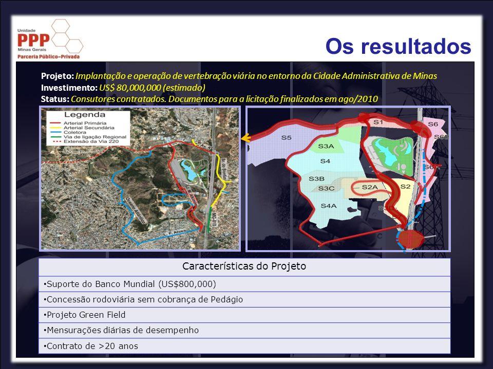 Características do Projeto Suporte do Banco Mundial (US$800,000) Concessão rodoviária sem cobrança de Pedágio Projeto Green Field Mensurações diárias