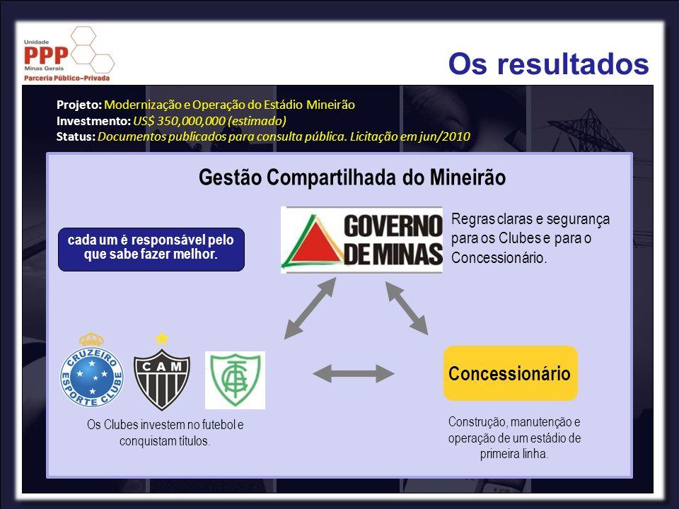 Concessionário Regras claras e segurança para os Clubes e para o Concessionário. Construção, manutenção e operação de um estádio de primeira linha. Os