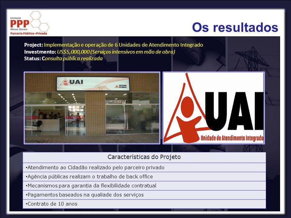 Características do Projeto Atendimento ao Cidadão realizado pelo parceiro privado Agência públicas realizam o trabalho de back office Mecanismos para