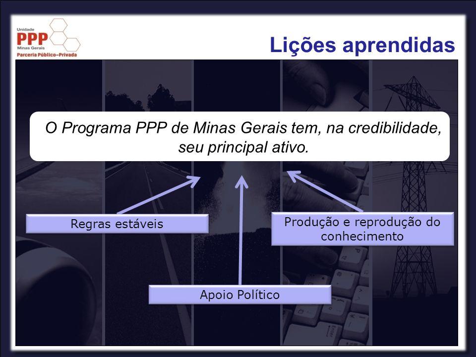 O Programa PPP de Minas Gerais tem, na credibilidade, seu principal ativo. Regras estáveis Apoio Político Produção e reprodução do conhecimento Lições