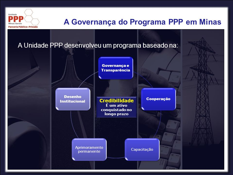A Unidade PPP desenvolveu um programa baseado na: Governança e Transparência Cooperação Capacitação Aprimoramento permanente Desenho Institucional Cre